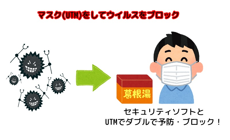 UTM=マスクの例