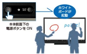 シャープ電子黒板【BIGPAD】便利機能その一